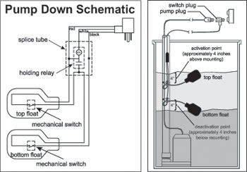 rhombus septic control wiring diagram 1017658 double floatmaster pump switch sje    rhombus     1017658 double floatmaster pump switch sje    rhombus