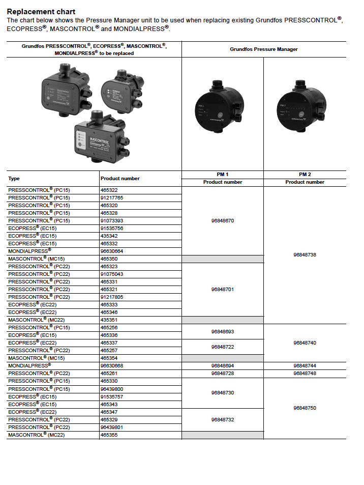 grundfos comfort pm installation instructions